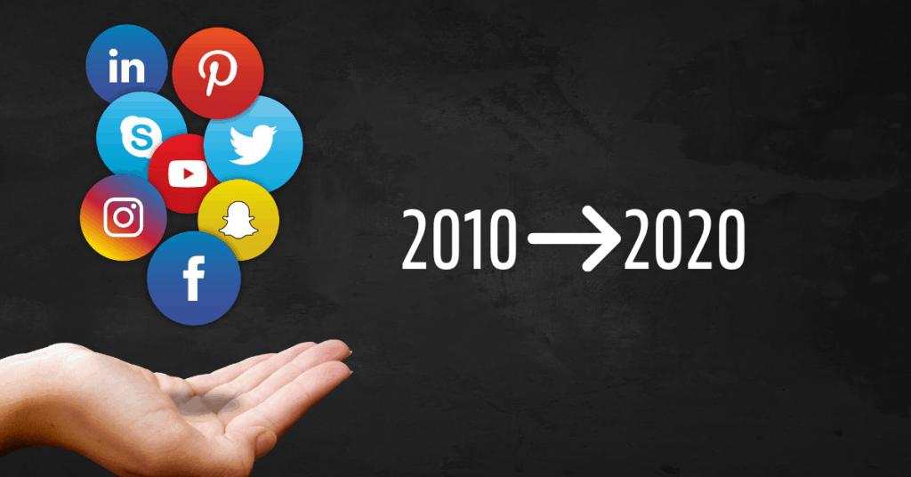 media społecznościowe dekada
